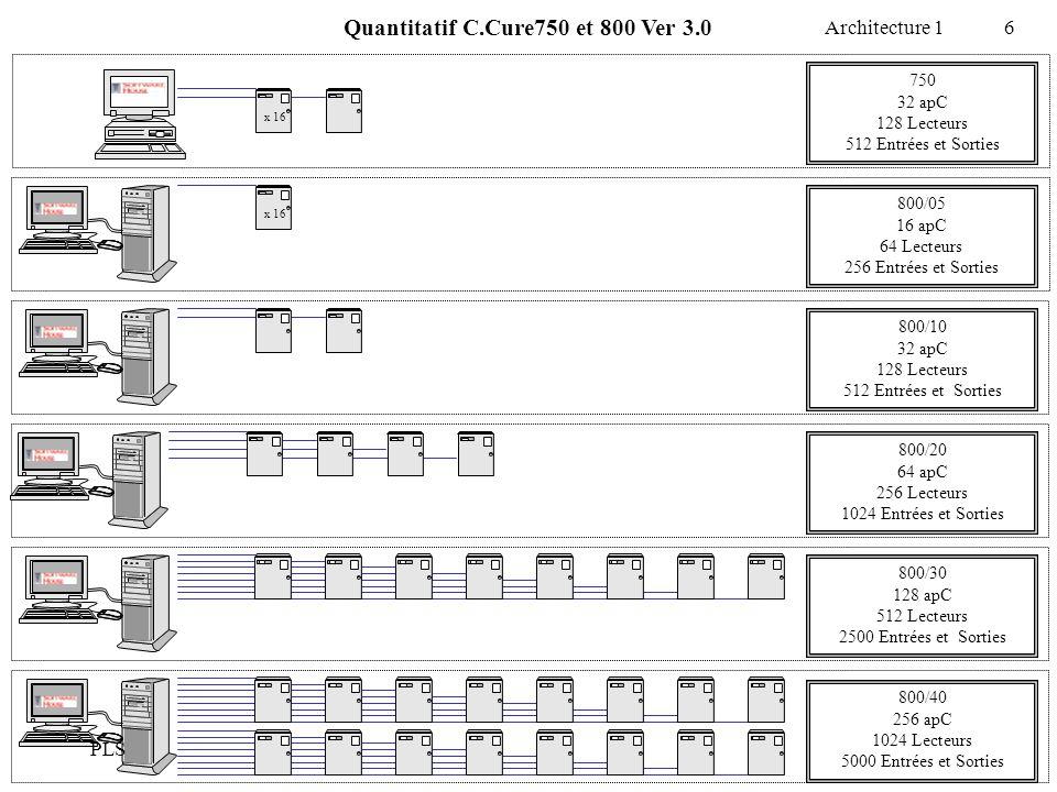 Quantitatif C.Cure750 et 800 Ver 3.0