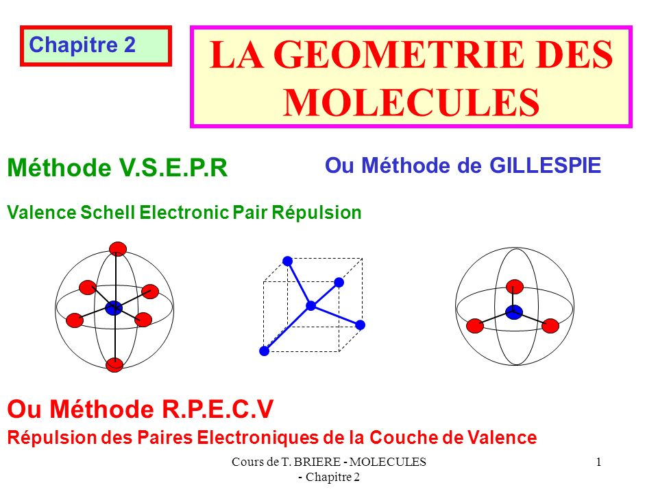 LA GEOMETRIE DES MOLECULES