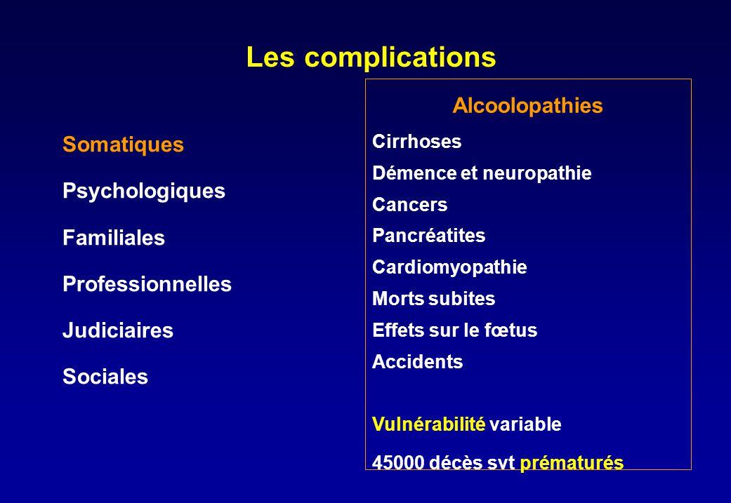Les complications Alcoolopathies Somatiques Psychologiques Familiales