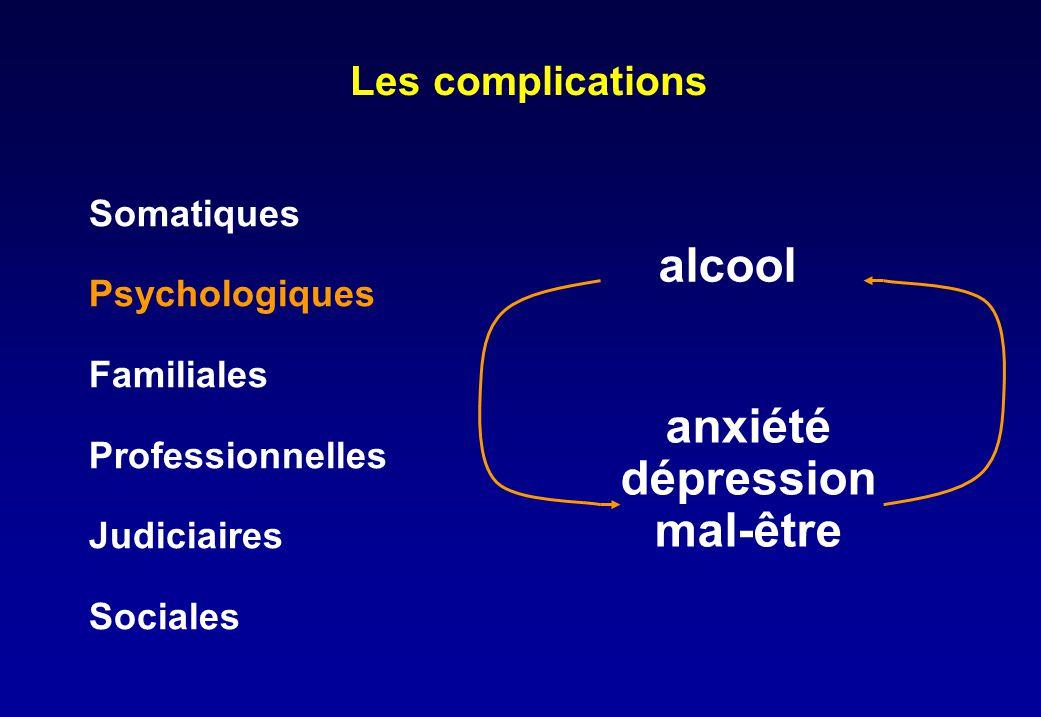 anxiété dépression mal-être