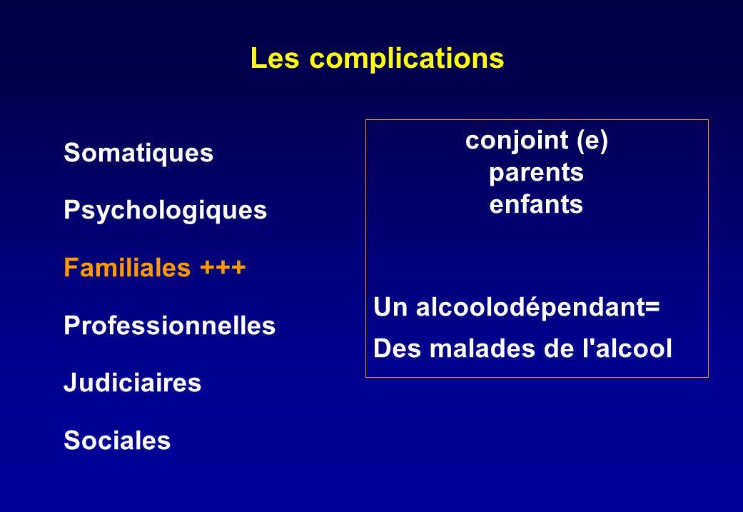 Les complications Somatiques Psychologiques Familiales +++