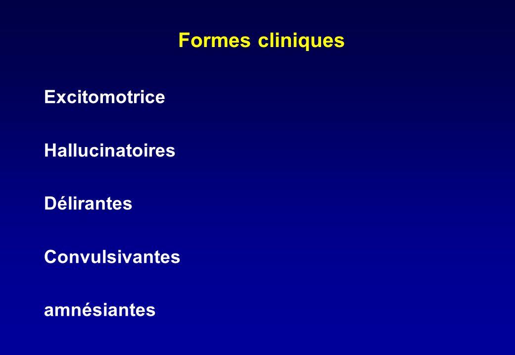 Formes cliniques Excitomotrice Hallucinatoires Délirantes