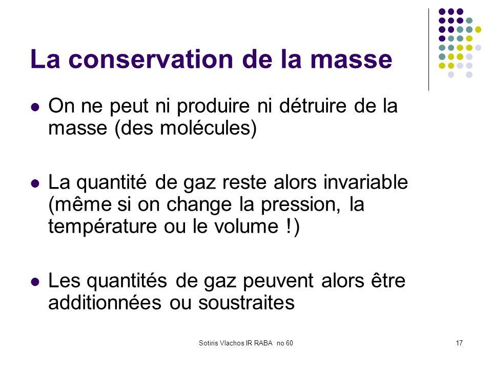 La conservation de la masse