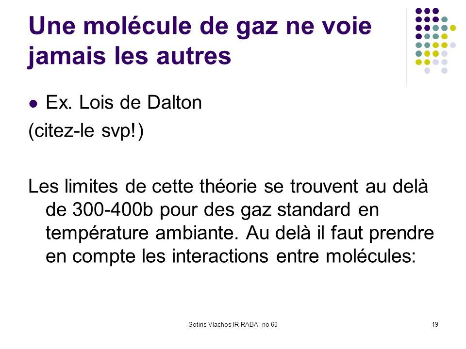Une molécule de gaz ne voie jamais les autres