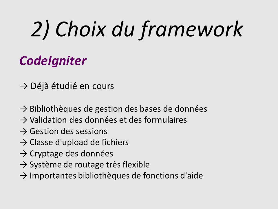 2) Choix du framework CodeIgniter → Déjà étudié en cours