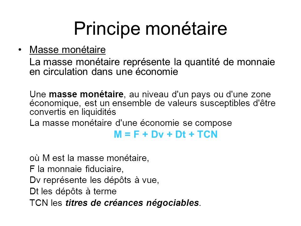 Principe monétaire Masse monétaire