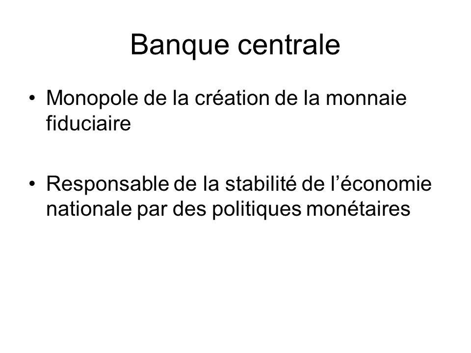 Banque centrale Monopole de la création de la monnaie fiduciaire