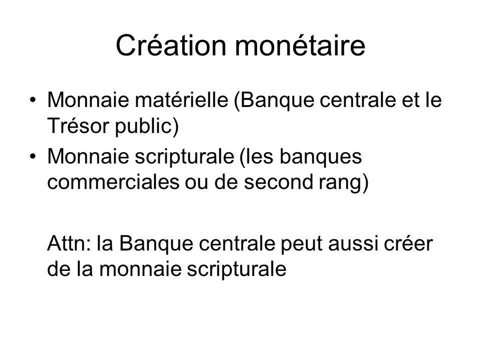 Création monétaire Monnaie matérielle (Banque centrale et le Trésor public) Monnaie scripturale (les banques commerciales ou de second rang)