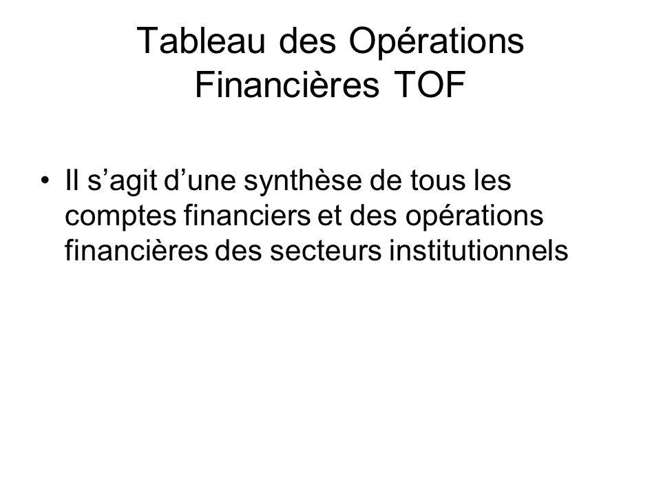 Tableau des Opérations Financières TOF