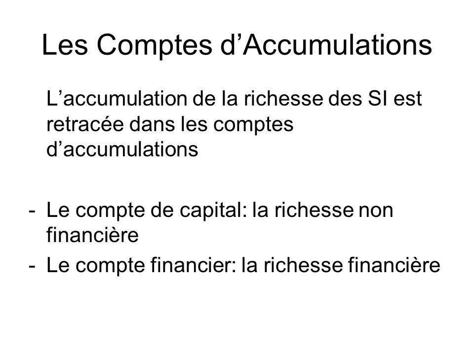 Les Comptes d'Accumulations
