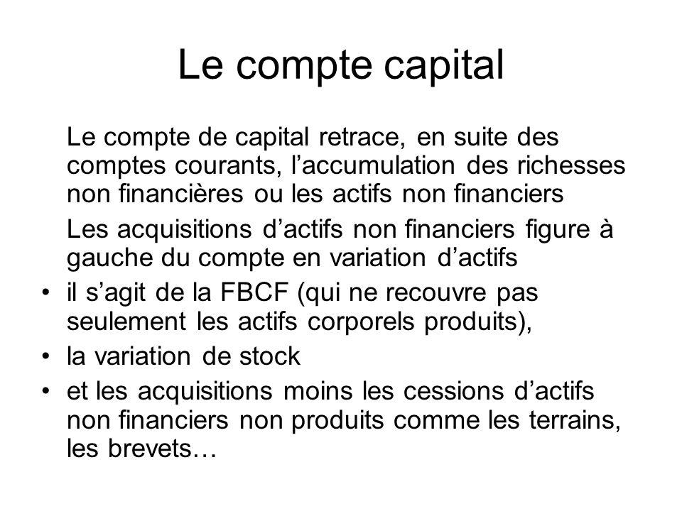 Le compte capital