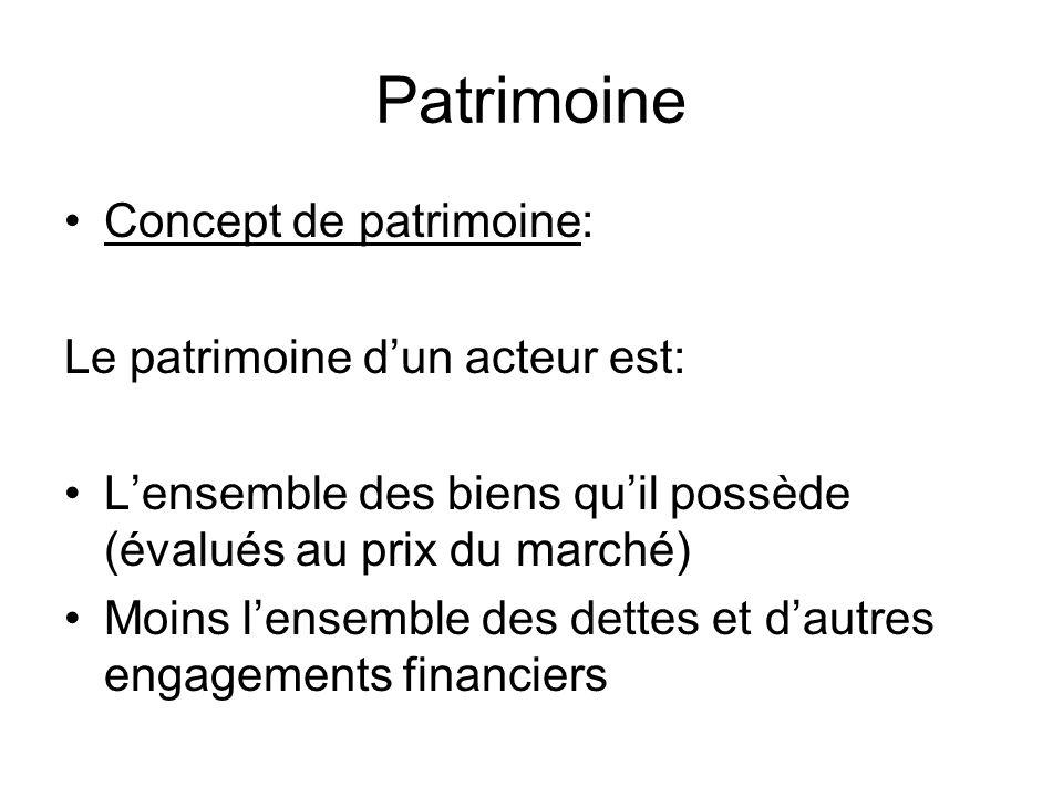 Patrimoine Concept de patrimoine: Le patrimoine d'un acteur est: