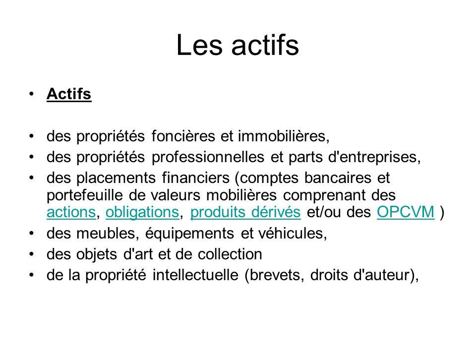 Les actifs Actifs des propriétés foncières et immobilières,
