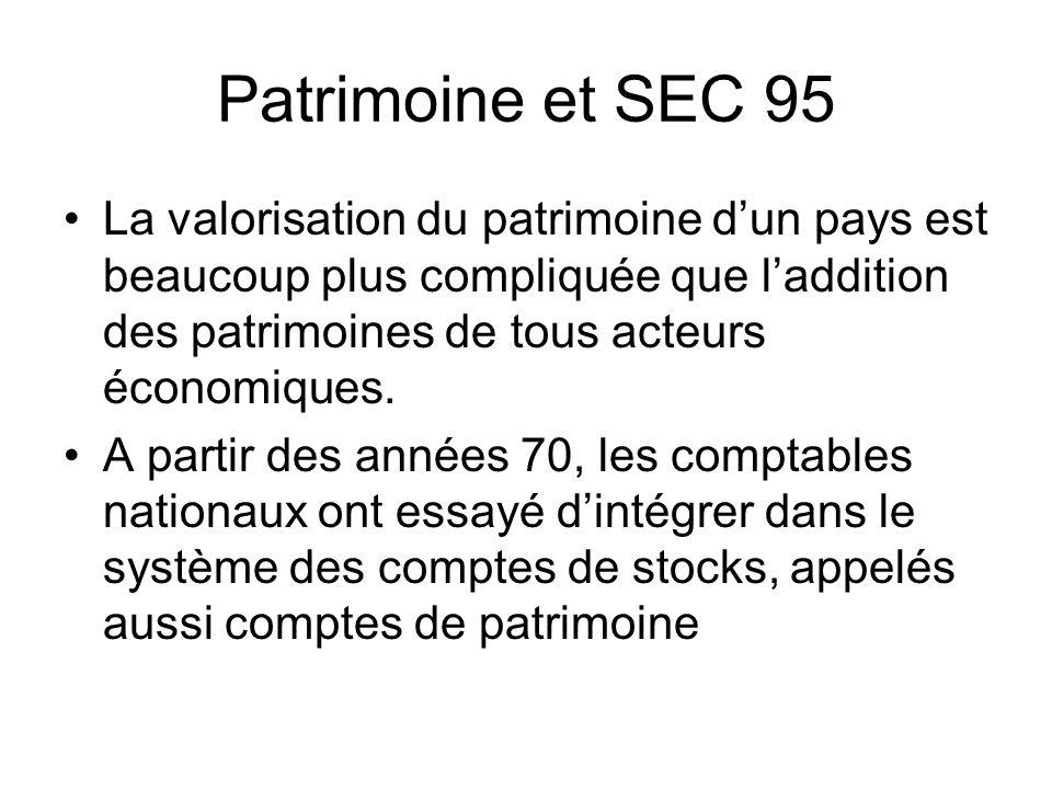 Patrimoine et SEC 95 La valorisation du patrimoine d'un pays est beaucoup plus compliquée que l'addition des patrimoines de tous acteurs économiques.