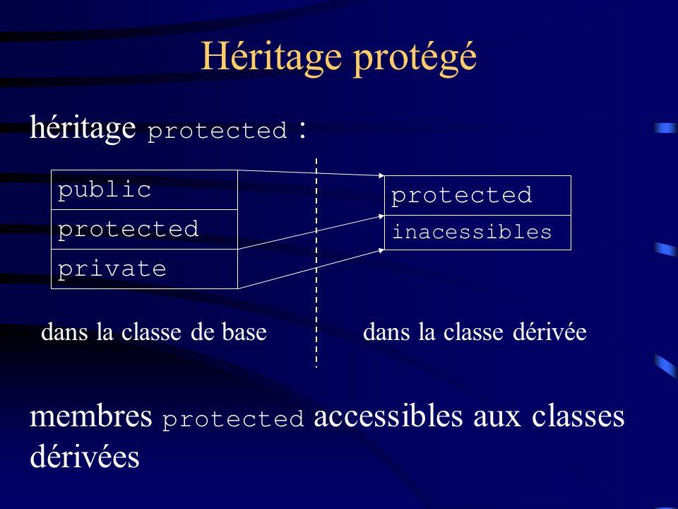 Héritage protégé héritage protected :