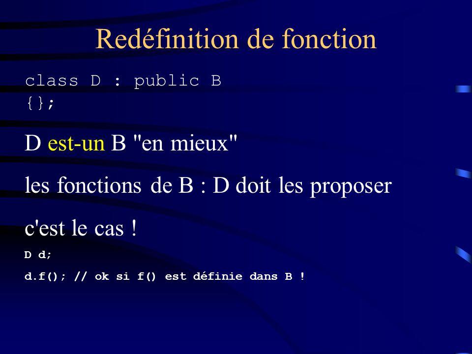Redéfinition de fonction