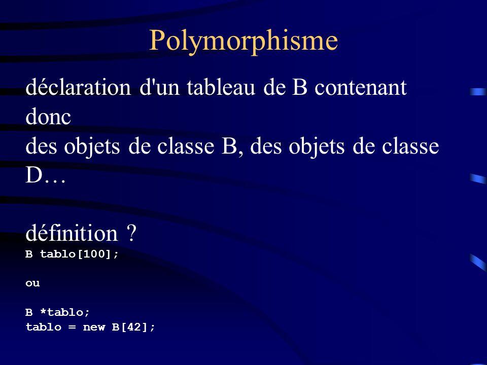 Polymorphisme déclaration d un tableau de B contenant donc