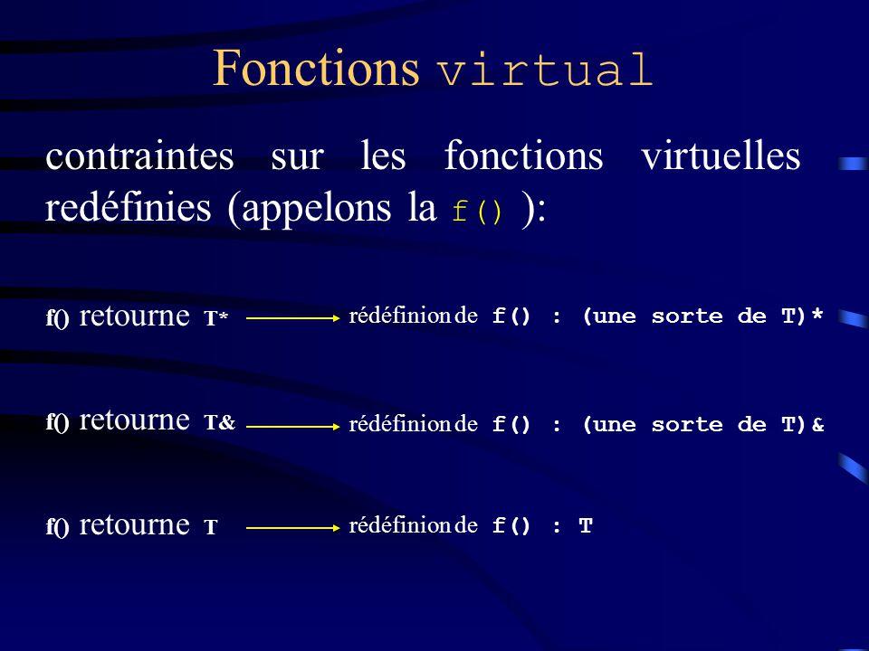 Fonctions virtual contraintes sur les fonctions virtuelles redéfinies (appelons la f() ): f() retourne T*
