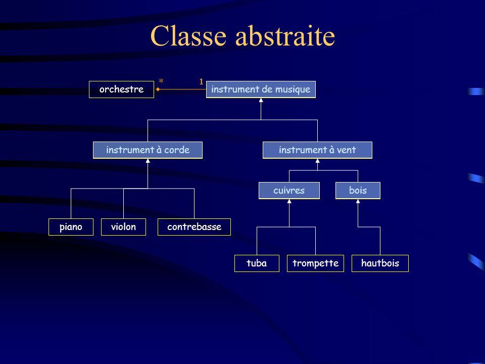 Classe abstraite * 1 instrument de musique orchestre