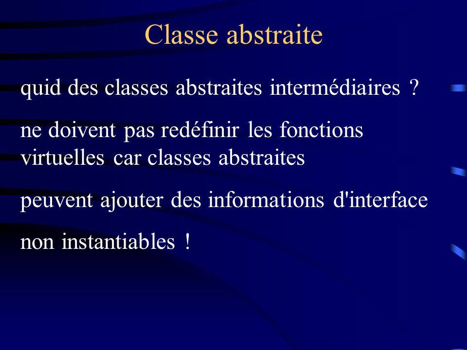 Classe abstraite quid des classes abstraites intermédiaires