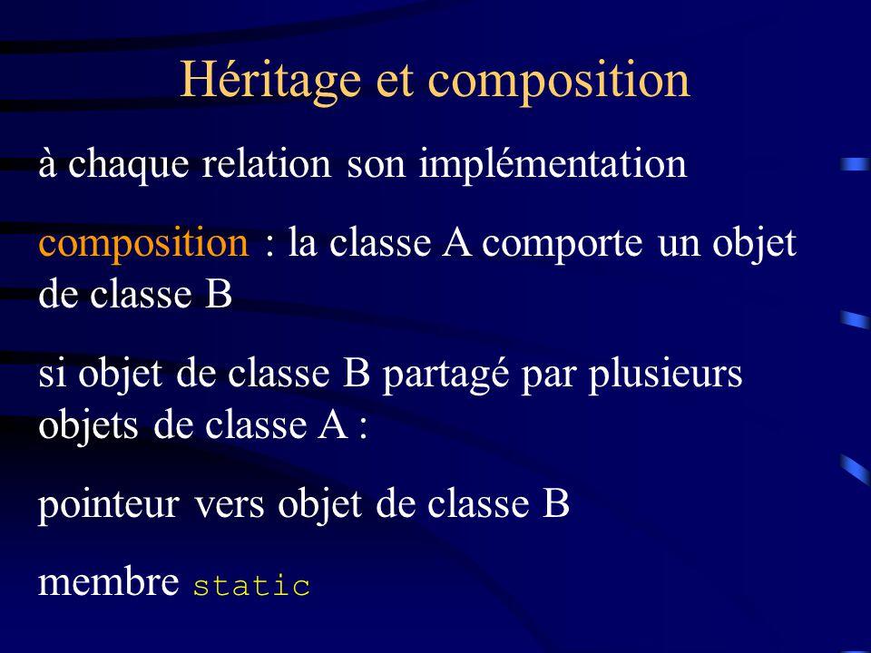 Héritage et composition