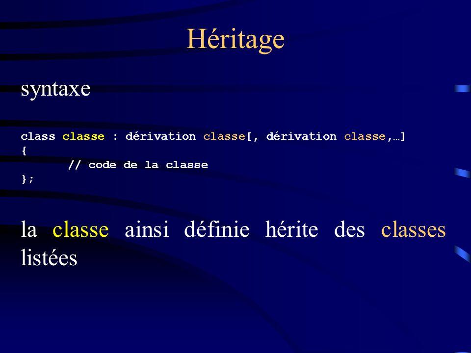 Héritage syntaxe la classe ainsi définie hérite des classes listées