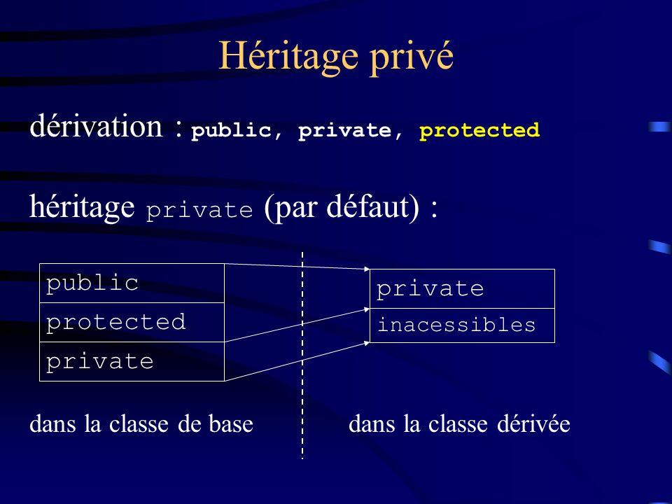 Héritage privé dérivation : public, private, protected