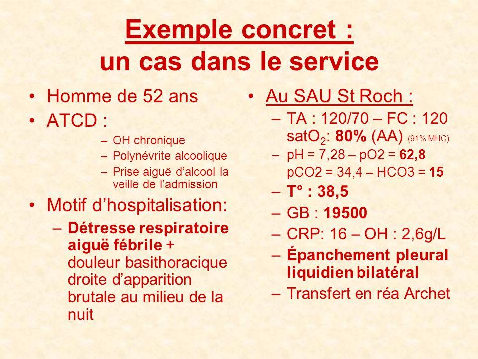 Exemple concret : un cas dans le service