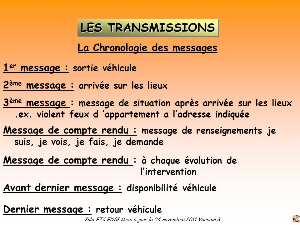 La Chronologie des messages