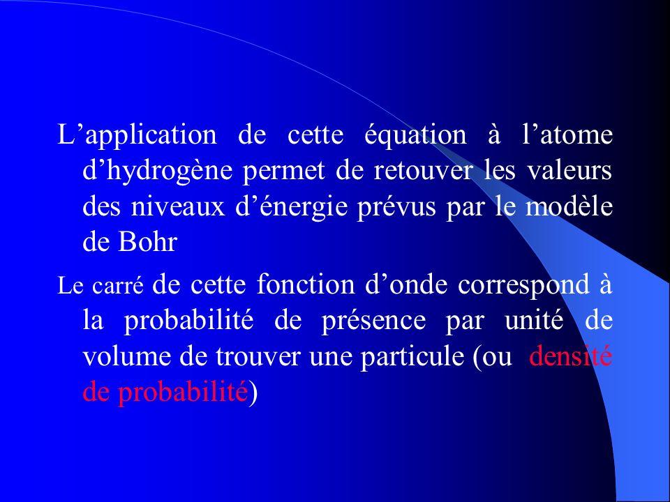 L'application de cette équation à l'atome d'hydrogène permet de retouver les valeurs des niveaux d'énergie prévus par le modèle de Bohr