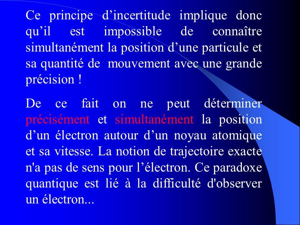 Ce principe d'incertitude implique donc qu'il est impossible de connaître simultanément la position d'une particule et sa quantité de mouvement avec une grande précision !