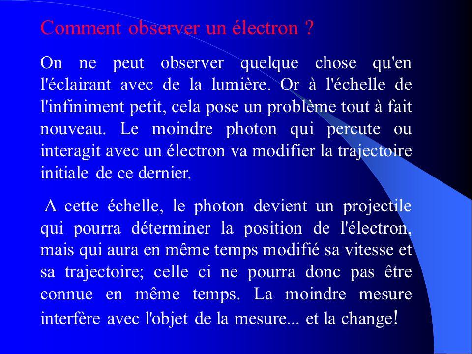 Comment observer un électron