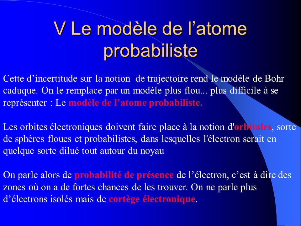 V Le modèle de l'atome probabiliste