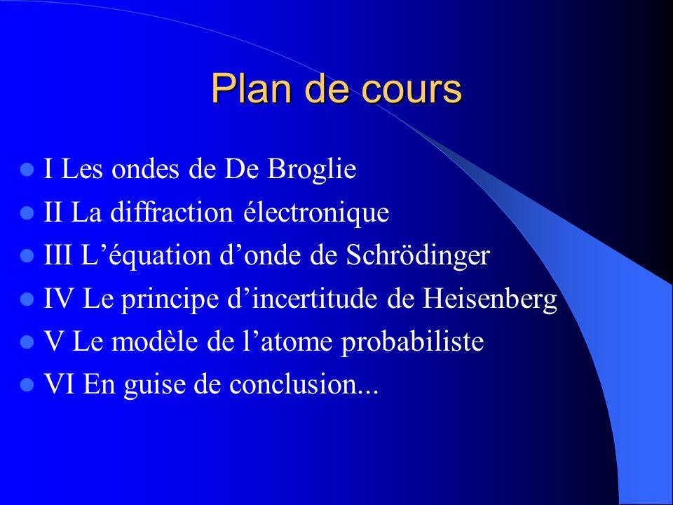 Plan de cours I Les ondes de De Broglie II La diffraction électronique