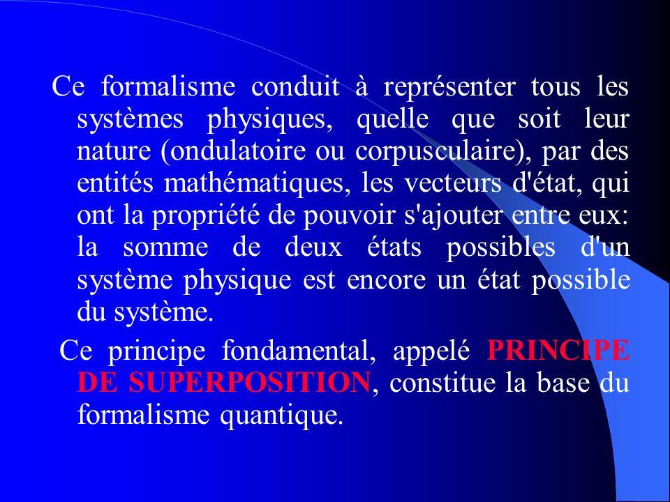 Ce formalisme conduit à représenter tous les systèmes physiques, quelle que soit leur nature (ondulatoire ou corpusculaire), par des entités mathématiques, les vecteurs d état, qui ont la propriété de pouvoir s ajouter entre eux: la somme de deux états possibles d un système physique est encore un état possible du système.