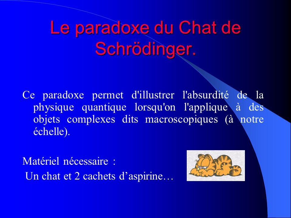 Le paradoxe du Chat de Schrödinger.