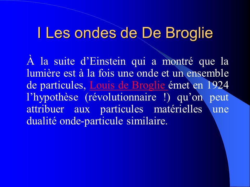 I Les ondes de De Broglie