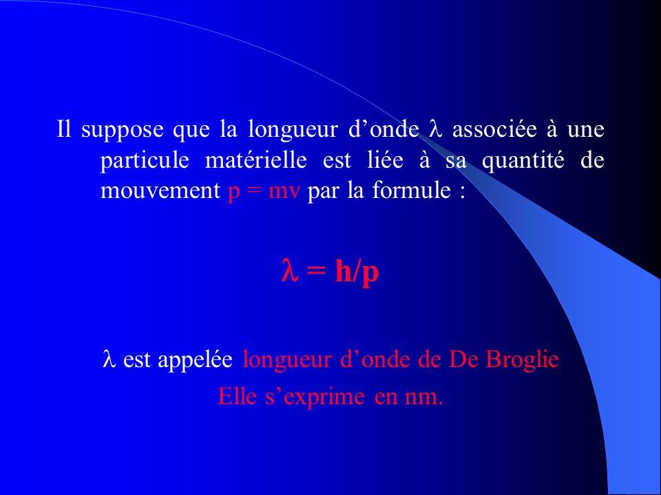 l est appelée longueur d'onde de De Broglie