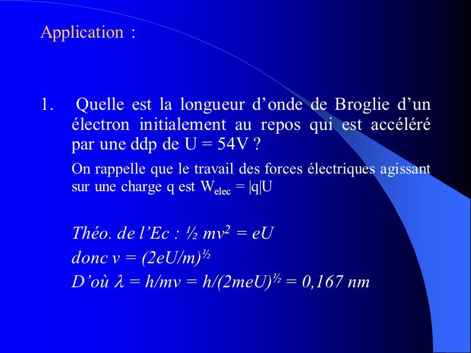 Application : 1. Quelle est la longueur d'onde de Broglie d'un électron initialement au repos qui est accéléré par une ddp de U = 54V