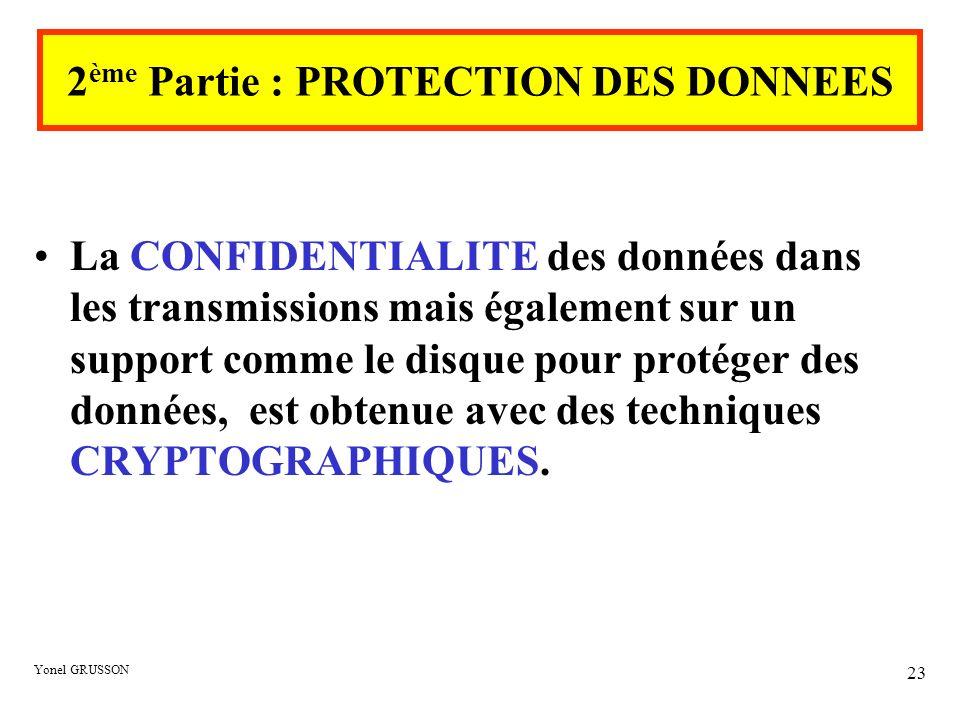 2ème Partie : PROTECTION DES DONNEES