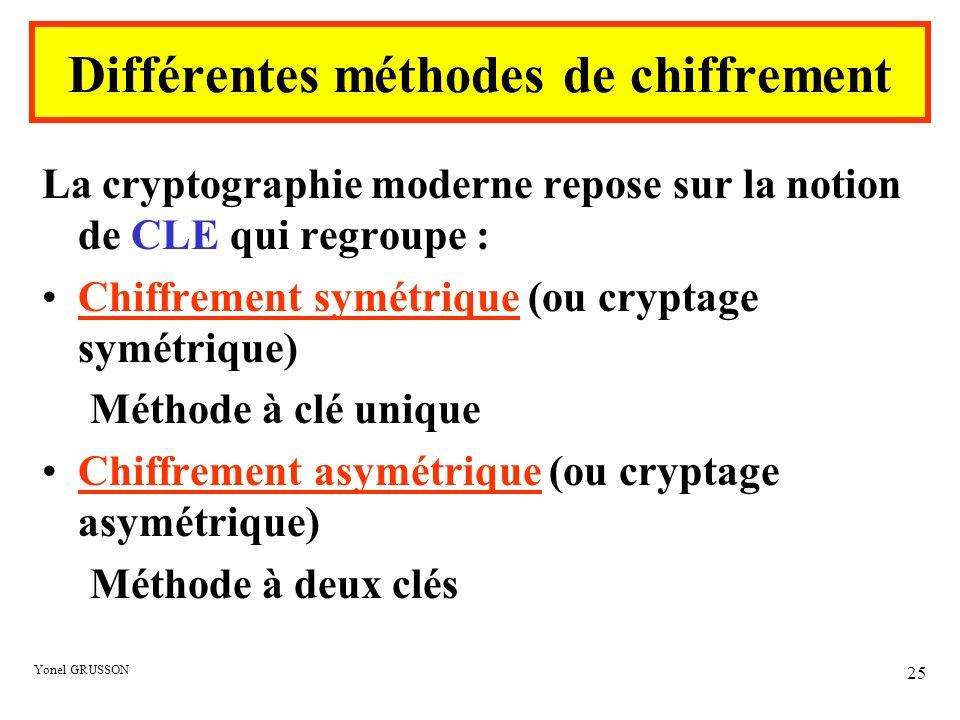 Différentes méthodes de chiffrement