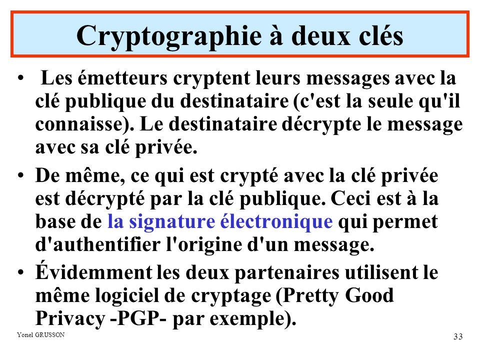 Cryptographie à deux clés