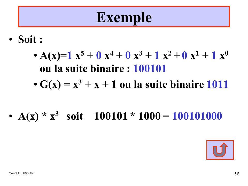 Exemple Soit : A(x)=1 x5 + 0 x4 + 0 x3 + 1 x2 + 0 x1 + 1 x0 ou la suite binaire : 100101. G(x) = x3 + x + 1 ou la suite binaire 1011.
