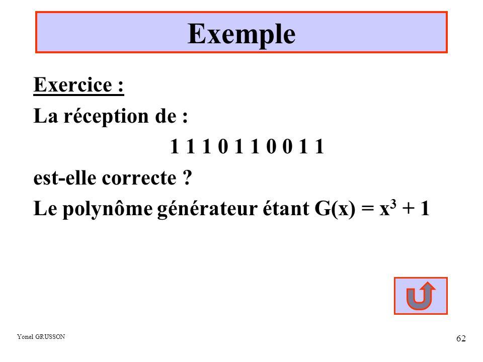 Exemple Exercice : La réception de : 1 1 1 0 1 1 0 0 1 1