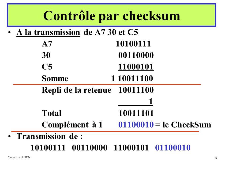 Contrôle par checksum A la transmission de A7 30 et C5 A7 10100111