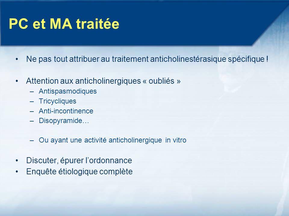 PC et MA traitéeNe pas tout attribuer au traitement anticholinestérasique spécifique ! Attention aux anticholinergiques « oubliés »