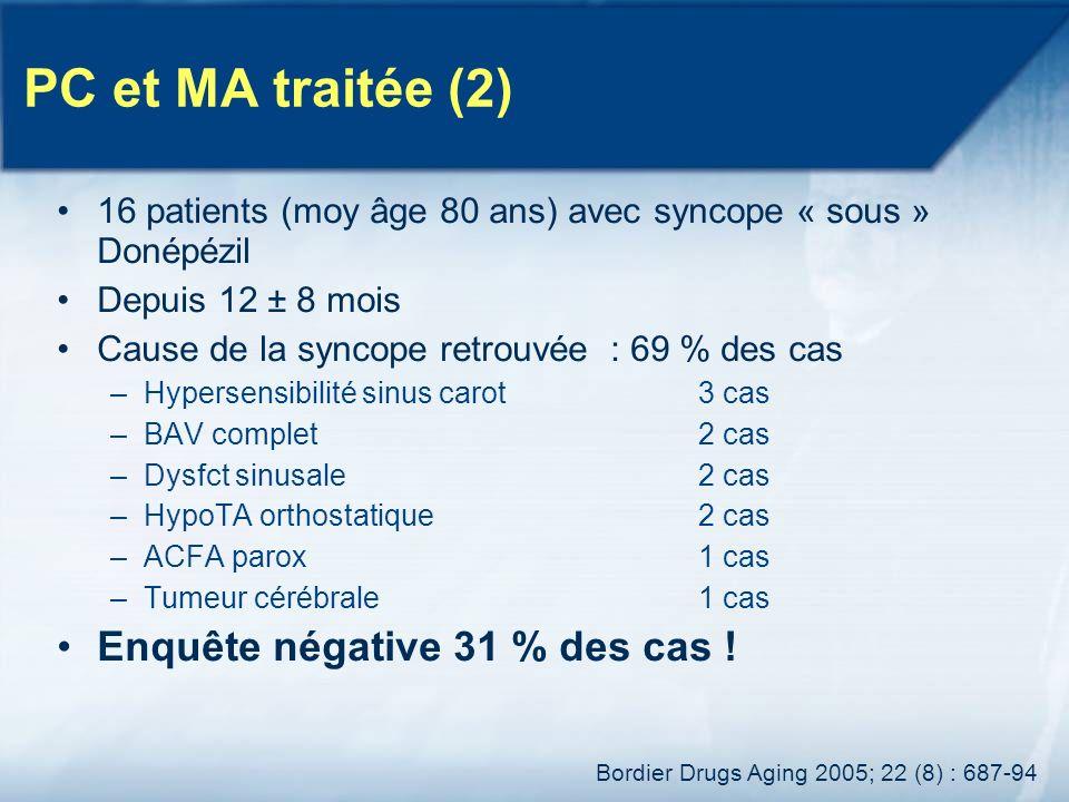 PC et MA traitée (2) Enquête négative 31 % des cas !