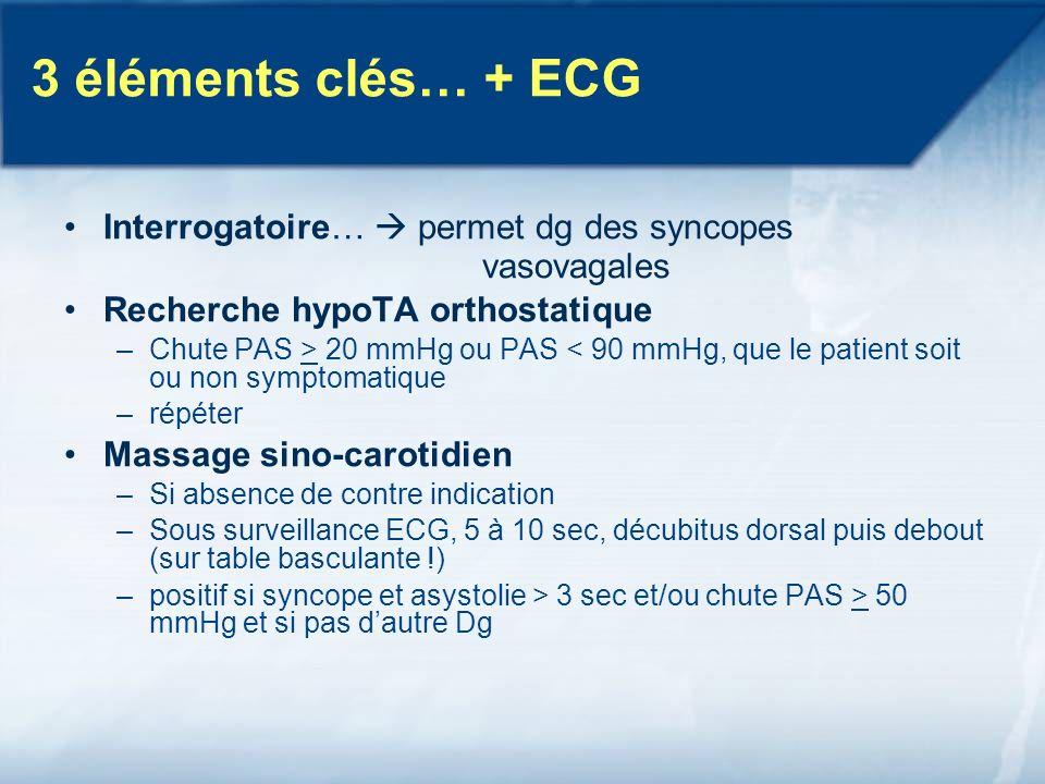 3 éléments clés… + ECG Interrogatoire…  permet dg des syncopes vasovagales. Recherche hypoTA orthostatique.