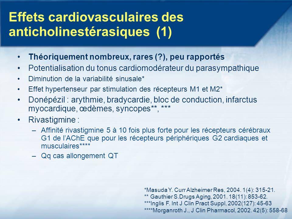 Effets cardiovasculaires des anticholinestérasiques (1)