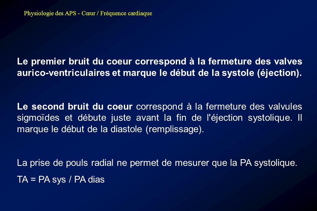 La prise de pouls radial ne permet de mesurer que la PA systolique.